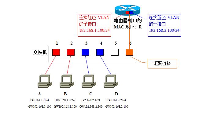 VLAN15.png