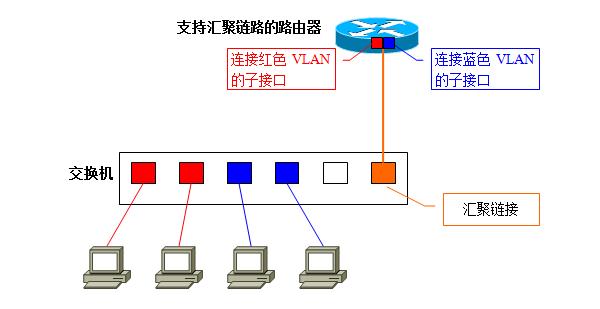 VLAN14.png