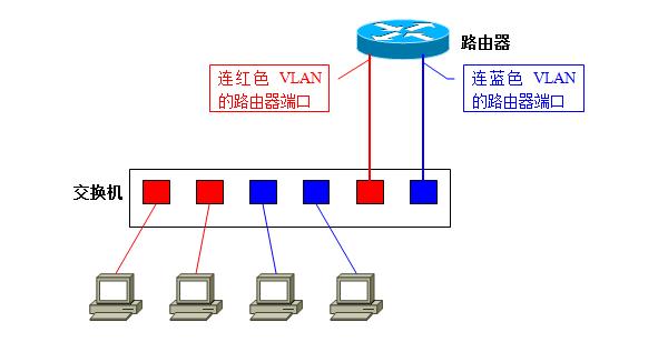 VLAN13.png